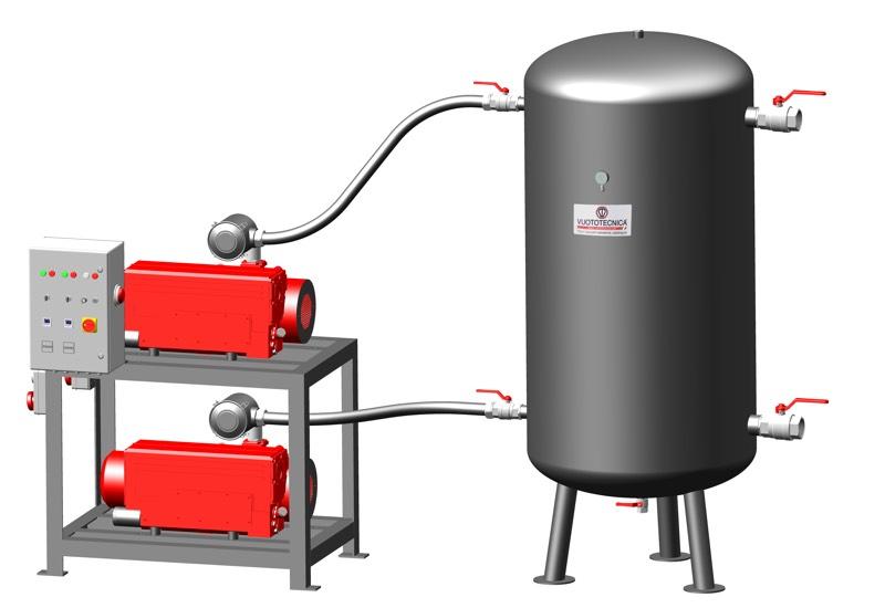 Vertical safety pump sets DSV 2000V ...