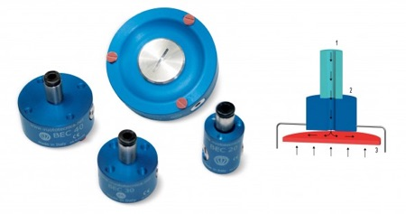 Bernoulli suction cups (BEC)